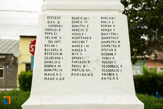 stativul-de-la-monumentul-eroilor-cazuti-pentru-patrie-din-beresti-judetul-galati.jpg