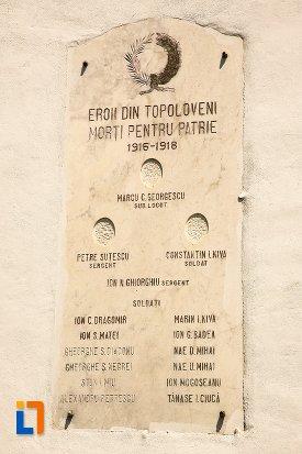 tablita-inscriptionata-de-pe-biserica-sf-arhangheli-mihail-si-gavril-din-topoloveni-judetul-arges.jpg