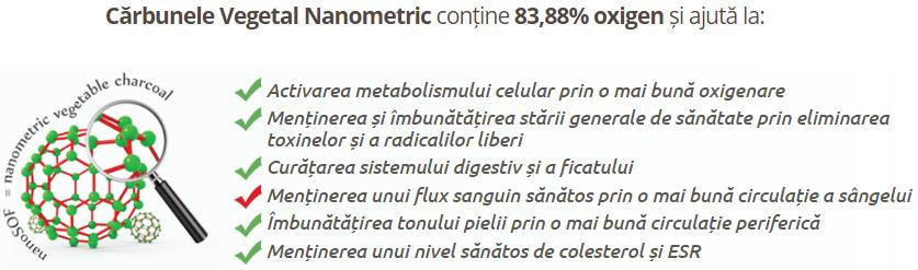 carbune-vegetal-nanometric
