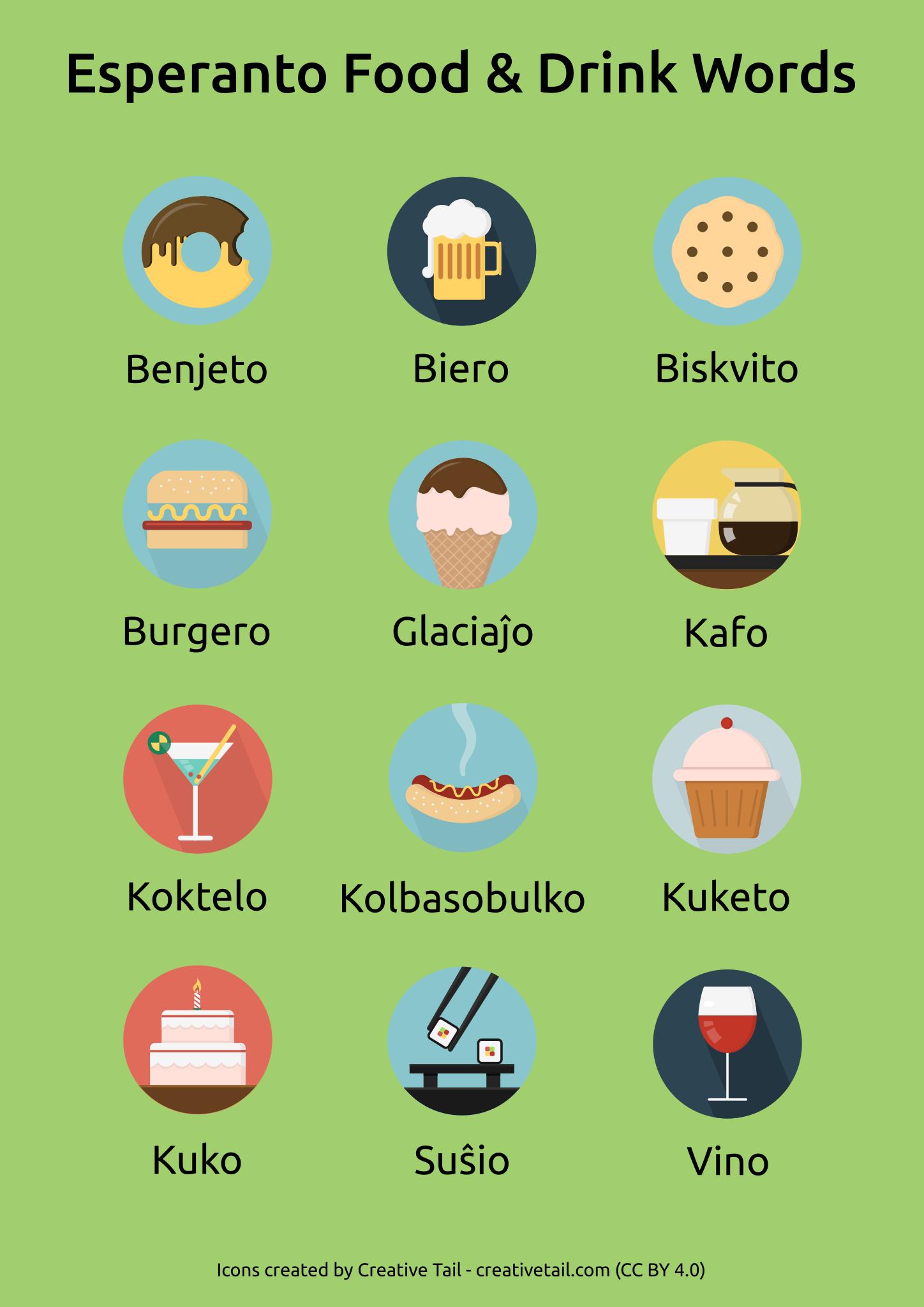 Cuvinte in esperanto