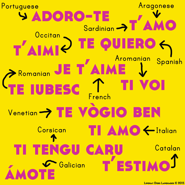 """""""Te iubesc"""" in diferite limbi"""