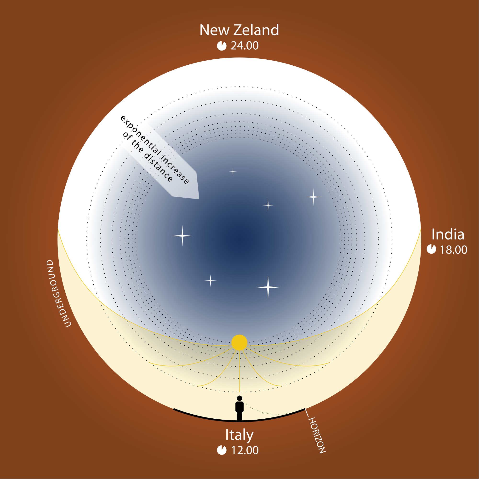 Teoria Pământului gol concav