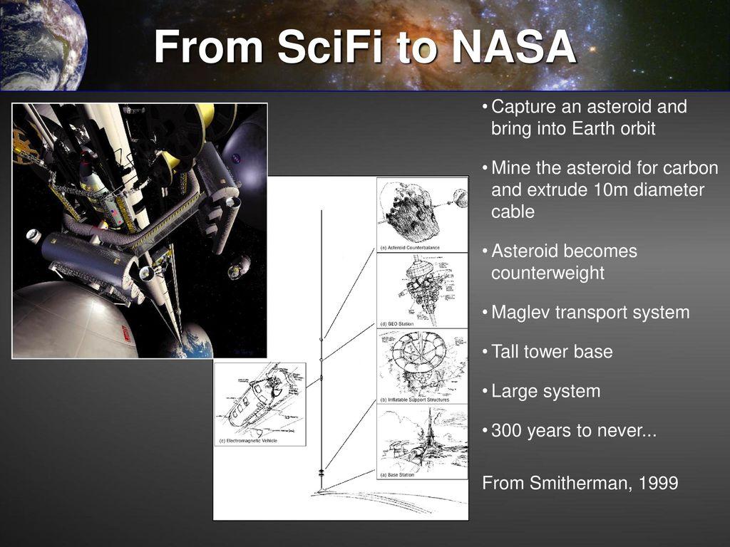 Ascensorul spaţial, NASA