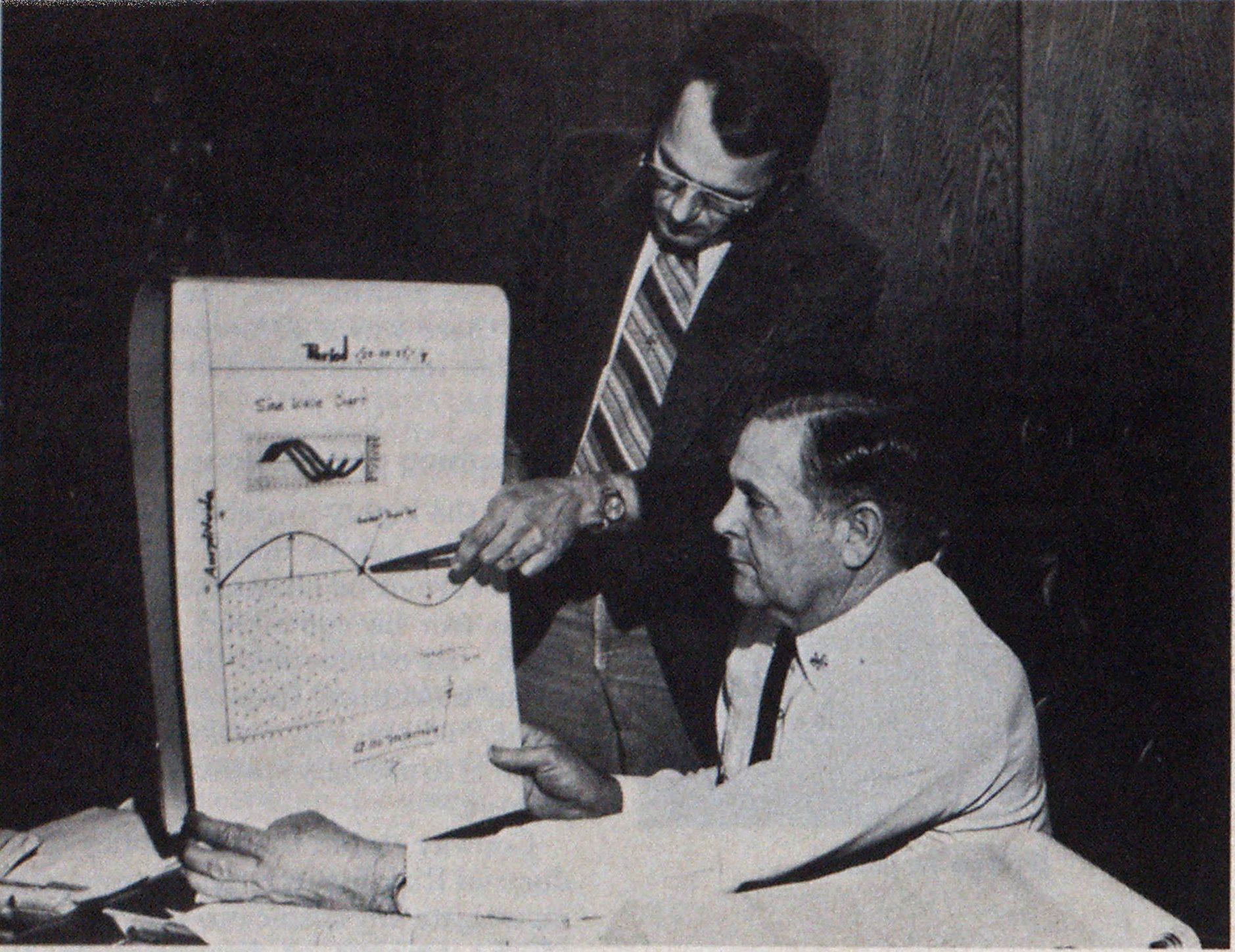 Bioritmuri utilizate în Denver, in anii 1970, pentru studiul accidentelor, Sursa: Fire Engineering