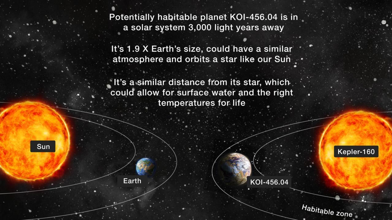 O imagine în oglindă a sistemului nostru solar
