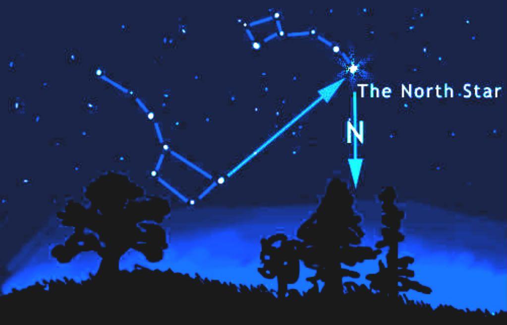 Steaua Nordului