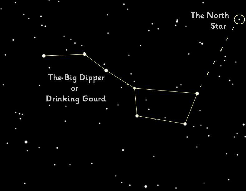 Steaua Polară şi misterele care o înconjoară