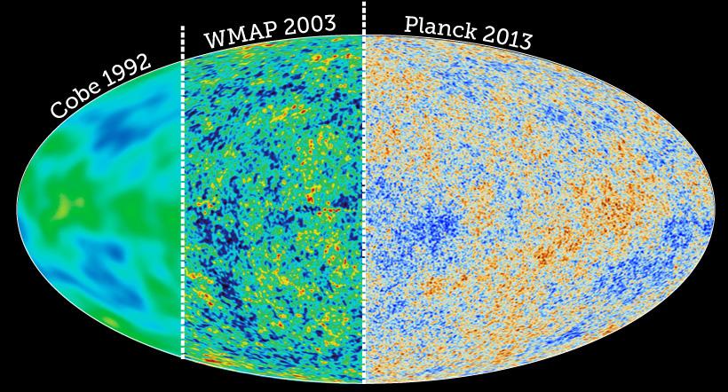 Radiatia cosmica de fond