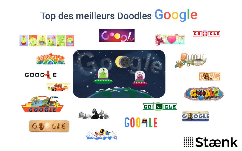 Top Doodle Google