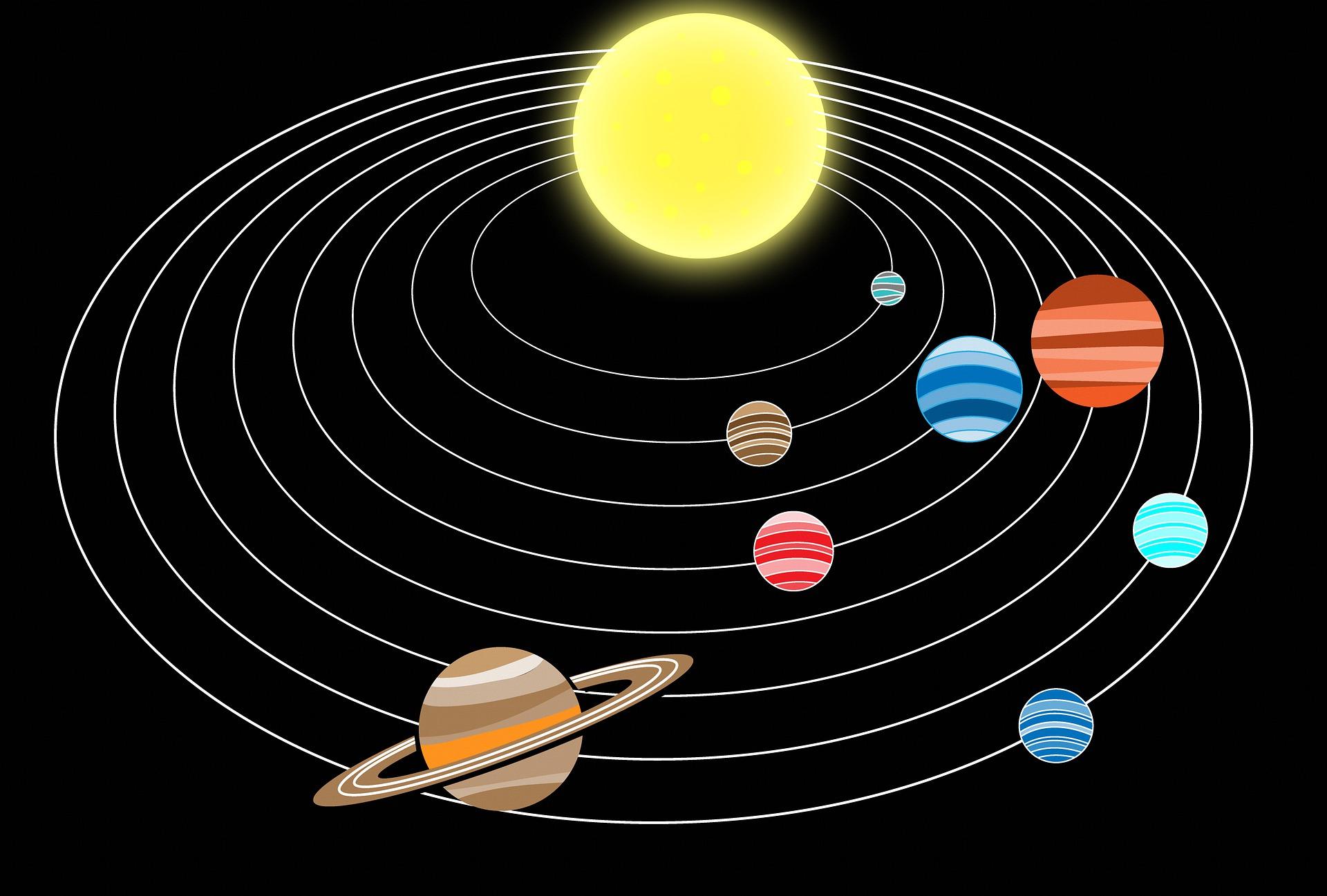 Durata zilei pe Terra, sistemul solar