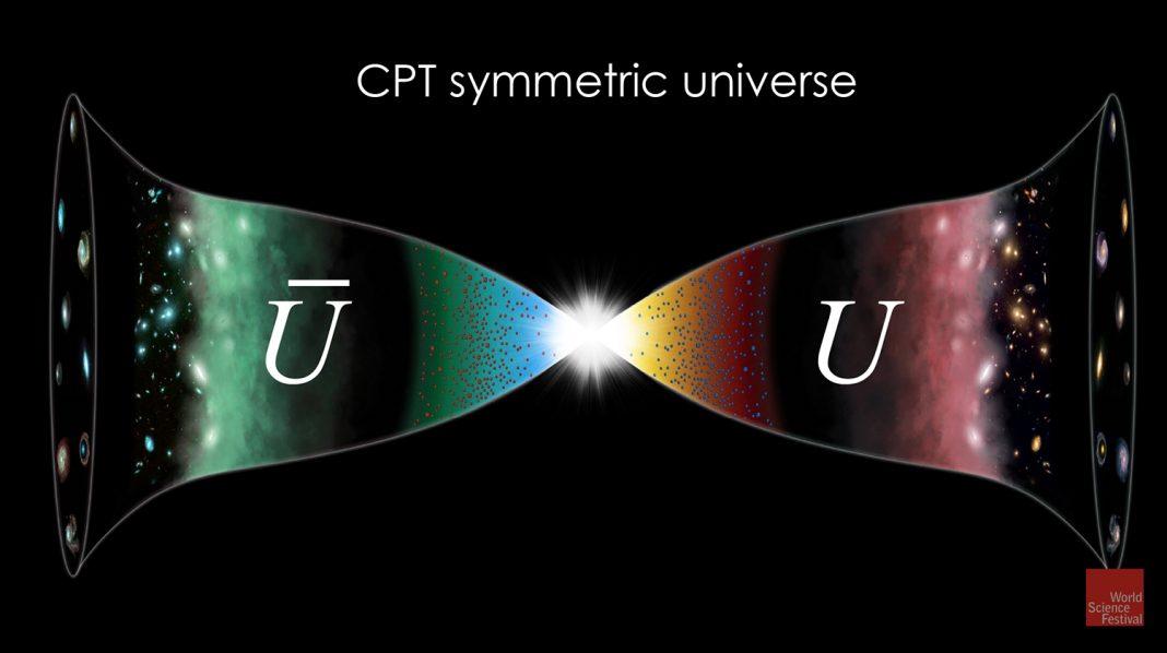 Simetria CPT
