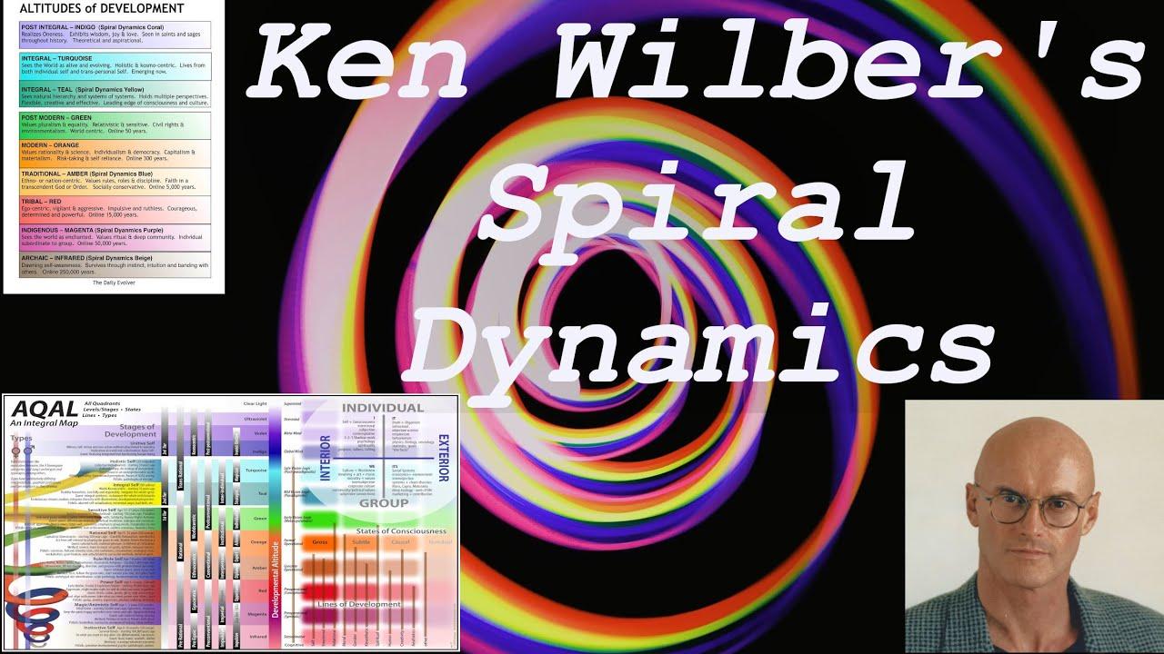 Ken Wilber, Culorile conştiinţei