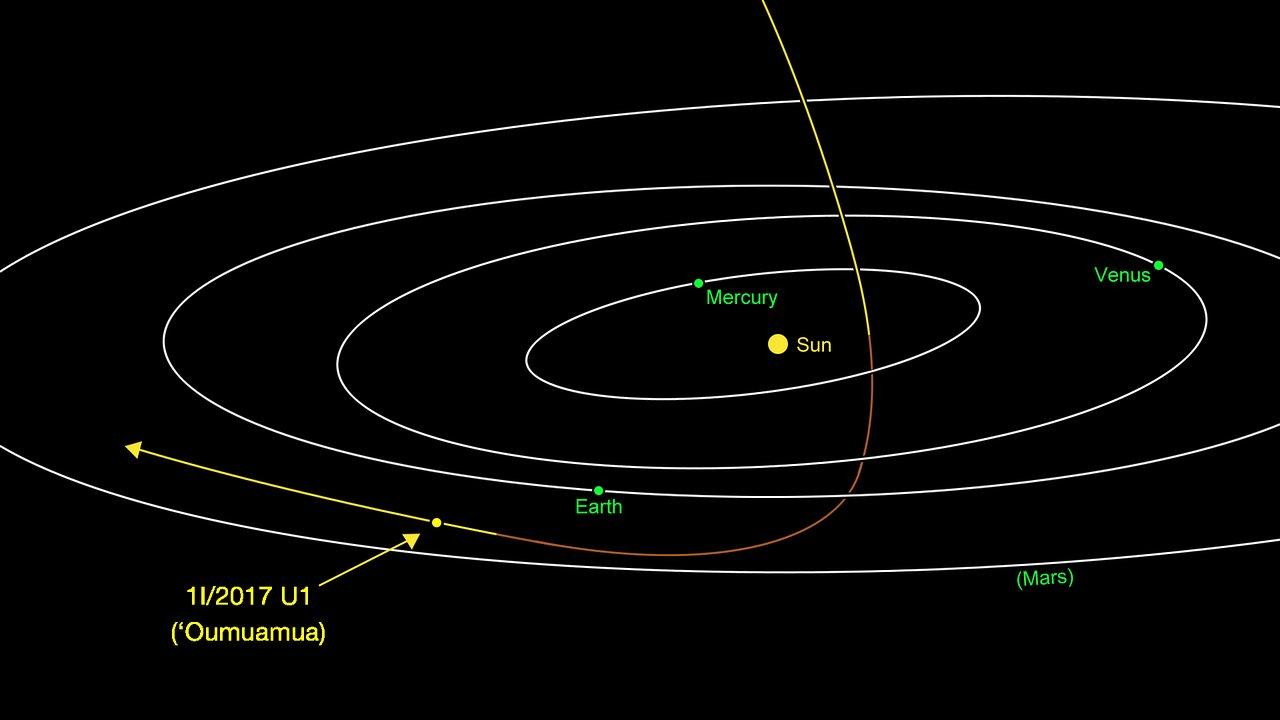 Traiectoria Oumuamua