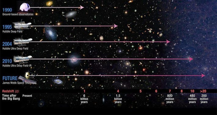 Progrese in cercetarea astronomica